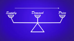 Supply, demand and price scale illustration in blue background. Supply, demand and price stable scale graphic illustration for educational, business and growth royalty free illustration