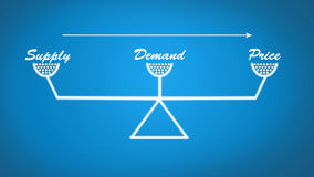 Supply, demand and price scale illustration in light blue background. Supply, demand and price stable scale graphic illustration for educational, business and stock illustration