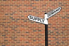 Supply and Demand signpost. Concept image of a signpost with Supply and Demand against a brick wall stock photography