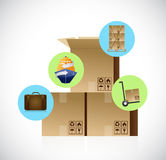 Supply icons for the shipping industry. Royalty Free Stock Photography