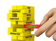 support Lizenzfreie Stockbilder