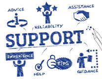 Support. Chart with keywords and icons Royalty Free Stock Photos