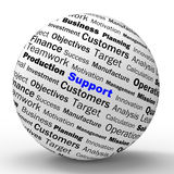 Support Sphere Definition Shows Customer Royalty Free Stock Images