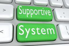 Supportive System concept Royalty Free Stock Photography