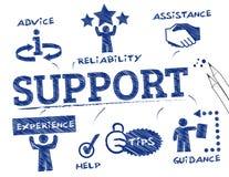 supporto illustrazione di stock