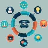Supporttjänstbegrepp kontakta post phone oss Plan designillustration teknisk service royaltyfri illustrationer