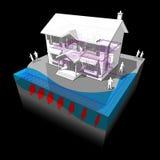 Surface water heat pump diagram Stock Photos