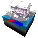 Surface water heat pump diagram Stock Photos