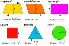 Surfaces de maths Images libres de droits