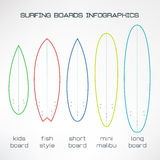 Surfboards set infographics. Flat design. Vector. Simple surfboards types set infographics made in modern flat design. Surfing boards types explanation. Vector Royalty Free Stock Photography