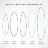 Surfboards ustawiają infographics. Płaski projekt. Wektor Fotografia Royalty Free