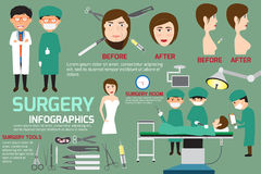 Surgery poster infographics elements. Royalty Free Stock Photography