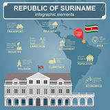 Suriname infographics, statistical data, sights. Stock Photography