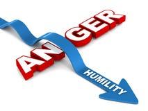 Surmontez la colère avec l'humilité illustration stock