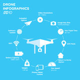 Surr Quadcopter Infographic Arkivbild