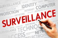 surveillance Fotos de Stock Royalty Free