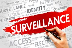 Surveillance. Word cloud, security concept stock photography