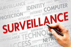 Surveillance Royalty Free Stock Photos