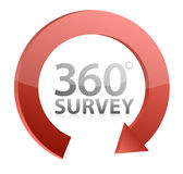 360 survey cycle illustration design. Over a white background Royalty Free Stock Image