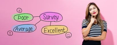 Survey theme with young businesswoman royalty free stock image