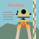 Surveying Tool Level. The geodetic device. Topography in construction. The background image of construction. The measuring device in construction Stock Photography