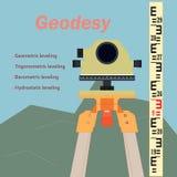 Surveying Tool Level Stock Photography
