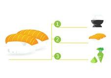Sushi dei salmoni di Infographic fotografia stock