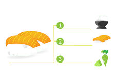 Sushi dos salmões de Infographic foto de stock