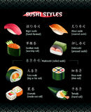 Sushi styles Stock Photography