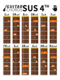 Suspended fourth chords chart for guitar with fingers position Royalty Free Stock Photos