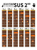 Suspended second chords chart for guitar with fingers position Stock Photo