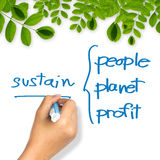 Sustain Royalty Free Stock Images