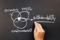 Sustainability Stock Photography