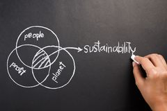 Sustainability. Hand drawing diagram of people, planet, profit to explain the intersection of Sustainable Development concept Stock Photos