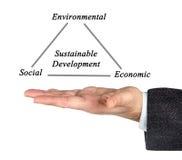 Sustainable Development. Presenting diagram of Sustainable Development stock photo