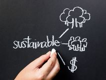 Sustainable. Hand writing and drawing Sustainable business concept with chalk royalty free stock image