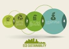 Sustainibility di Eco illustrazione vettoriale