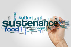 Sustenance word cloud Stock Photography