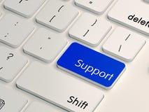 Sustentação e ajuda