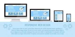 Svars- begrepp för webbplatsdesignlägenhet i elektroniska apparater: dator bärbar dator, minnestavla, mobiltelefon Royaltyfria Bilder