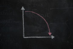 Svart tavla med finansaffärsgrafen som visar nedåtriktad trend arkivfoton