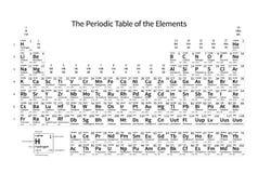 Svartvit monokrom periodisk tabell av beståndsdelarna Royaltyfria Foton