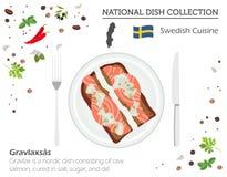 Sverige kokkonst Europeisk nationell maträttsamling Rå lax sa royaltyfri illustrationer