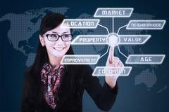 Sviluppatore femminile con lo schema di valore di una proprietà fotografie stock