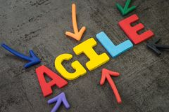 Sviluppo agile, nuova metodologia per software, idea, concetto della gestione di flusso di lavoro, multi frecce di colore che ind immagini stock