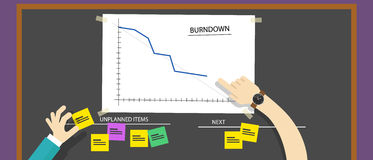 Sviluppo di software agile di metodologia di mischia Immagine Stock Libera da Diritti