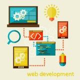 Sviluppo Web Immagini Stock Libere da Diritti