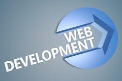 Sviluppo Web Fotografia Stock Libera da Diritti