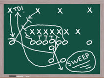Sweep Football Play on Chalkboard Royalty Free Stock Photography