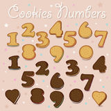 Sweet Cookies Numbers Royalty Free Stock Photography